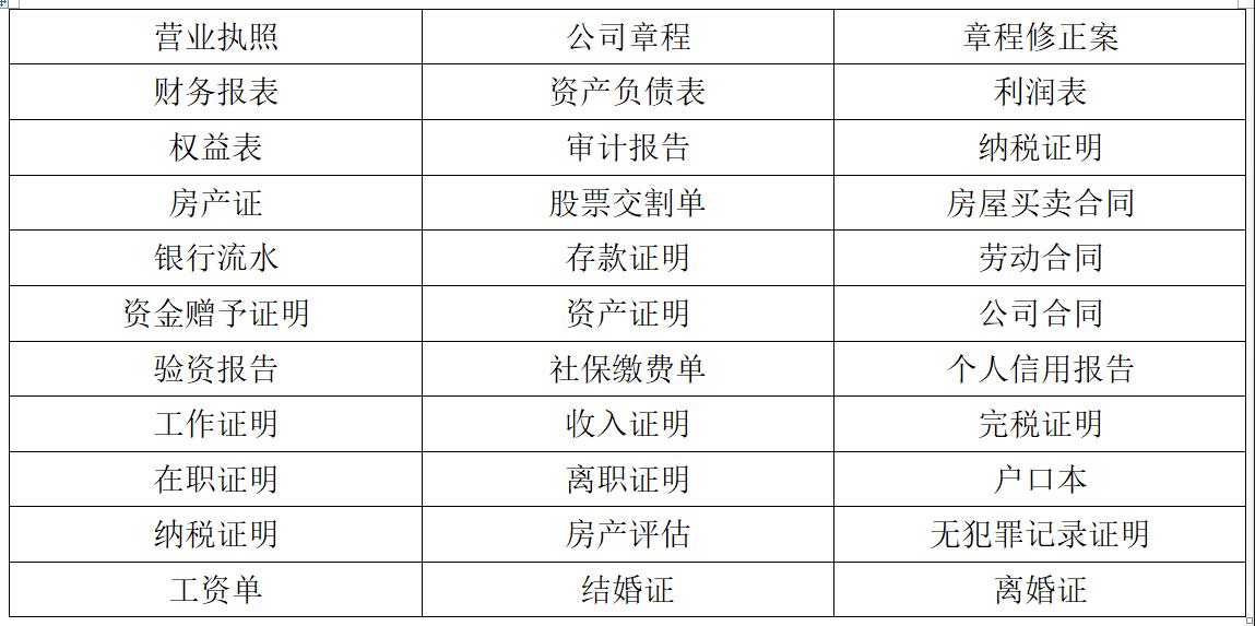 1569092611(1)